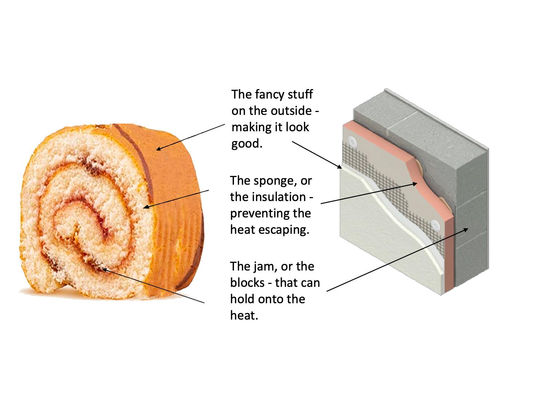 Jam Sponge Insulation Diagram